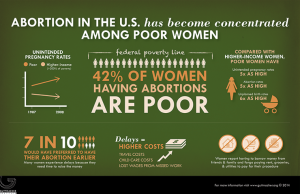 Image courtesy of the Guttmacher Institute.